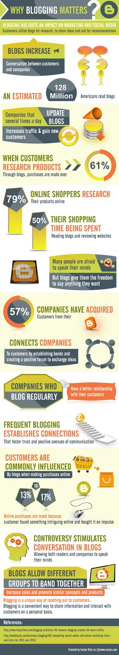 Why Blogging Matters? #infographic #contentmarketing #blogging