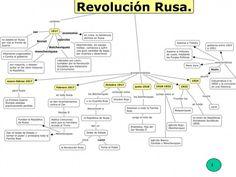 Political Ideology, Politics, Study, Beard Styles, Google, Maps, History Facts, Teaching History, Russian Culture