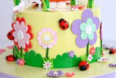 Résultats de recherche d'images pour «miffy cake» Miffy Cake, Creative Cakes, Images, Birthday Cakes, Amazing, Desserts, Food, Searching, Rezepte
