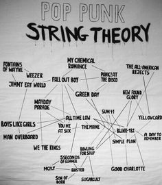 Pop Punk String Theory