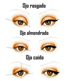 El delineado  segun la forma de tus ojos