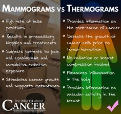 Mammograms-Thermograms-breast-cancer-test-comparison