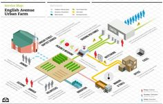 service system map - Google zoeken. If you're a user experience professional, listen to The UX Blog Podcast on iTunes.