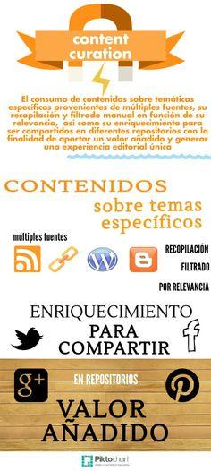 Content Curation #Curación de #contenidos