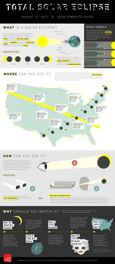 eclipse-infographic-