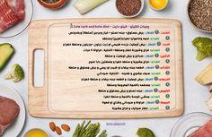 Keto Abigayle Recipes وجبات الكيتو كيتو دايت On Twitter Keto Diet Recipes Keto Diet Food List Keto Diet