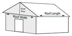 Roof Measuring Diagram - www.RoofCalc.org