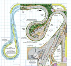 Adaribros Model Railroad Journal: Track Plan