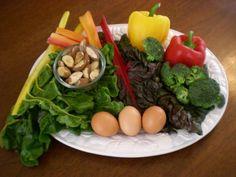 Eat like a Caveman  http:paleodietexplained.com