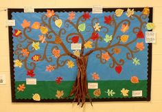 Tree of Thanks: Students measured, chose, cut & mounted background paper & border. Using die-cut leaves, they wrote, dictated, or chose & then pasted thankfulness words or phrases from among many suggested by multiple grade levels (PS-8) of students. Most students either chose where to place their leaves or stapled them up themselves. IEP goals that were addressed were included on index cards. Staff was invited to participate, too. Great fun!
