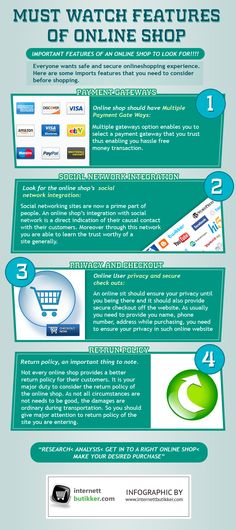 Do you want to make your online shopping safe and secure? Analyze all these important features to make sure that you are shopping at a secure and trustworthy online shop. Original Source https://pinterest.com/pin/348466089887794506/