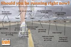 should you be running right now? all roads lead to YES, go running!
