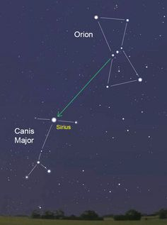Three Kings Pointing to the Morning Star Sirius (the dog star). Cosmos, The Dog Star, Sirius Star, Orion's Belt, Space Facts, Star Constellations, Star Chart, Galaxy Space, Space And Astronomy