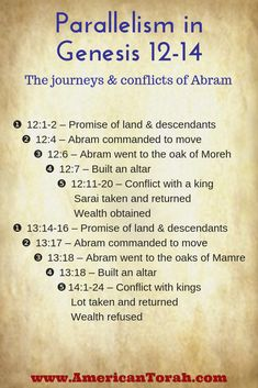 A parallelism in the journeys and conflicts of Abram & Sarai in Genesis Genesis Bible Study, Book Of Genesis, Hebrew Words, Bible Notes, Bible Knowledge, Walk By Faith, Word Pictures, Torah, Activity Ideas