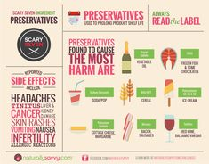 Help us spread the word about preservatives by sharing this infographic via the social links above!  Learn more about preservatives here.  [Editor's Note: If...