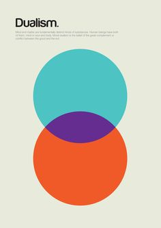 Dualism.  Mind and matter are fundamentally distinct kinds of substances. Human beings have both of them, mind or soul and body. Moral dualism is the belief of the greater complement or conflict between the good and the evil.    Minimal poster design.