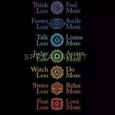 The seven chakras of yoga Women's Premium Hoodie Chakra Meditation, Chakra Healing, Sacral Chakra, Chakra Art, Reiki, Chakra For Beginners, Sept Chakras, Chakra Affirmations, Witchcraft For Beginners