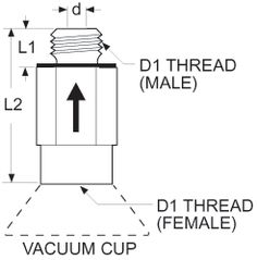 Dimensions for ANVER Automatic Sensing Valves