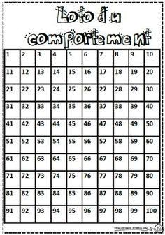 Loto du comportement : qd bon comportement, l'élève écrit ses initiales dans une case, qd tableau complet, l'enseignant pêche un ou plusieurs nombre(s), celui qui a ses initiales sur ce nombre du tableau reçoit un privilège.