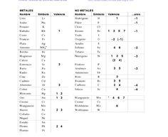 menu valencia 1 - Tabla Periodica Keith Enevoldsen En Espanol