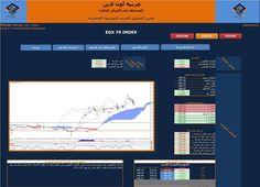 - صفحتنا على الفيس بوك Arabeya Online brokerage - عربية اون لايــن للوساطة فى الاوراق المالية - صفحتنا على الفيس بوك http://ift.tt/2dVncOP - المصدر http://ift.tt/2l0ORNY