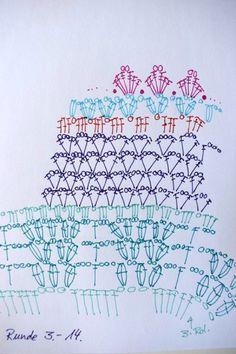 """Also. Hier nun die Anleitung für mein """"Sommer-Mandala"""". Bei 30 Grad Außentemperatur angefertigt, ist der Name ganz treffend. Es gibt eine knappe, schriftliche Beschreibung und eine Häkelschrift (on my way) dazu  1. Runde: in Rot. 12 feste Maschen in einen Fadenring 2. Runde: in Rosa. In einer Masche der Vorrunde anschlingen, 6 Luftmaschen (4 … Kostenlose Anleitung, free pattern: Mandala weiterlesen →"""