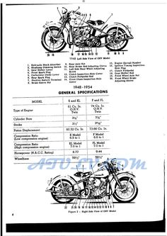 Panhead 1948-1954 E, EL, F, FL General Specification Sheet