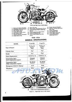 Panhead 1948-1954 E, EL, F, FL General Specification Sheet