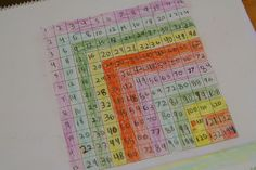 Waldorf ~ 2nd grade ~ Math ~ Multiplication Chart ~ main lesson book