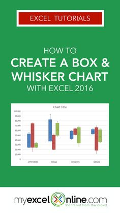 Among the numerous new charts available on the new Excel 2016 is the Box and Whisker Chart. This chart was originally created by John Tukey in the 1970s. The charts show the reader the distribution of data among an entire set, showing the outliers, range, quartiles, and median in a more organized manner. Check out my step by step tutorial from #MyExcelOnline blog. | Microsoft Excel Tips + Tutorials #ExcelTips #MicrosoftExcel #Bookkeeping #Accounting