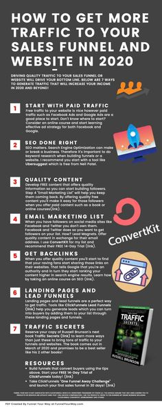 Learn more about your sales conversion funnel in this great infographic! Email Marketing Lists, Content Marketing Strategy, Affiliate Marketing, Web Analytics, Social Media Ad, The Secret Book, Business Website, Pinterest Marketing, How To Get