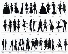 "Blog Le Style NAF NAF. Artículo ""Memorias de Estilo: ¿Qué es ready-to-wear?""  http://blog.nafnaf.com.co/content/memorias-de-estilo-%C2%BFqu%C3%A9-es-ready-wear?utm_source=Pinterest&utm_medium=Social&utm_content=19102015-Blog-memorias-de-estilo-%C2%BFqu%C3%A9-es-ready-wear&utm_campaign=memorias-de-estilo-%C2%BFqu%C3%A9-es-ready-wear"