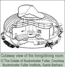 Dymaxion House Prototipe By Buckminster Fuller 1929