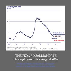Teach macroeconomics? We've incorporated the recent unemployment data into our…