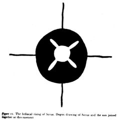 Happy SIRIUS RISING!!! In Kemetic Calendar, today is the Day that Sopdu Begins her Rise. Dogon Helical Rising of Sun with Sirius