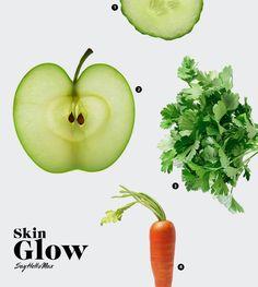 Juicing Recipe For Skin Glow