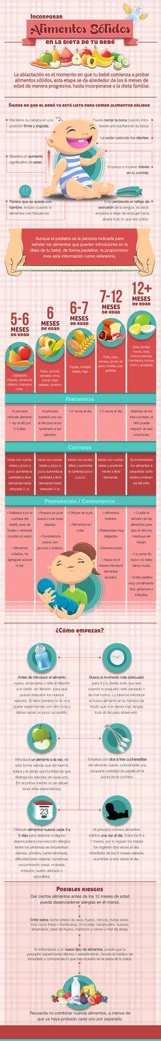 Aprende a incorporar alimentos sólidos en la dieta de tu bebé.