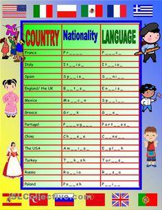 Countries and Nationalities :: Sandra Milena Quintero García♥♥♥