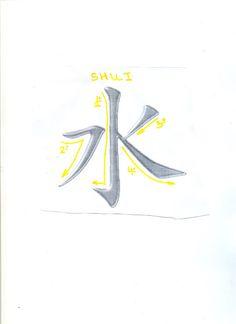 SAIKU ALTERNATIVO: Medicina tradicional china: El agua, la voluntad d...