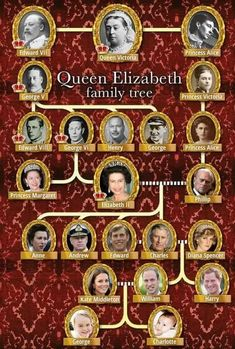 Queen Elizabeth II's Family Tree