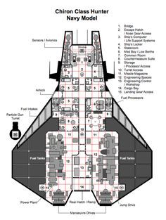 Spaceship Interior, Spaceship Design, Space Fantasy, Fantasy Map, Star Wars Rpg, Star Wars Ships, Ship Map, Sci Fi Rpg, Star Wars Spaceships
