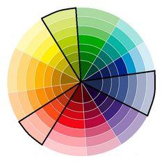 Coordenação de cores em Tríade com o círculo cromático