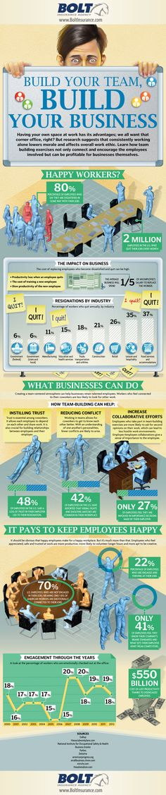 Team Building Leads To Better Business [Infographic]