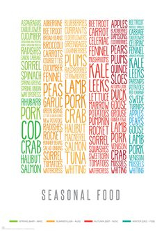 UK Seasonal Food Poster digital file by PearlSunDesigns on Etsy