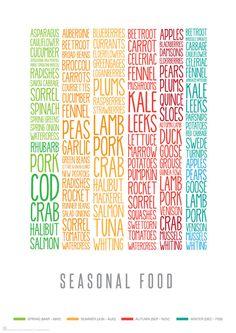 UK Seasonal Food Poster digital file by PearlSunDesigns on Etsy