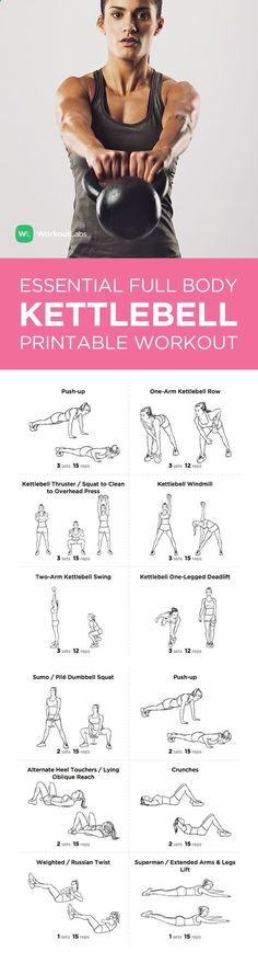 FREE PDF: Essential Full Body Kettlebell Printable Workout for Women and Men – visit wlabs.me/1u2CjXv to download! https://www.kettlebellmaniac.com/kettlebell-exercises/