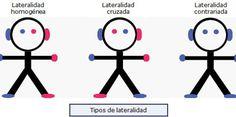 Lateralidad - Talea