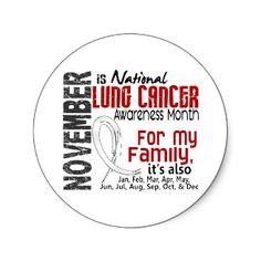 Novemeber is lung cancer awareness month