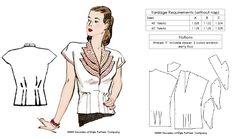 vintage blouse patterns - Google zoeken