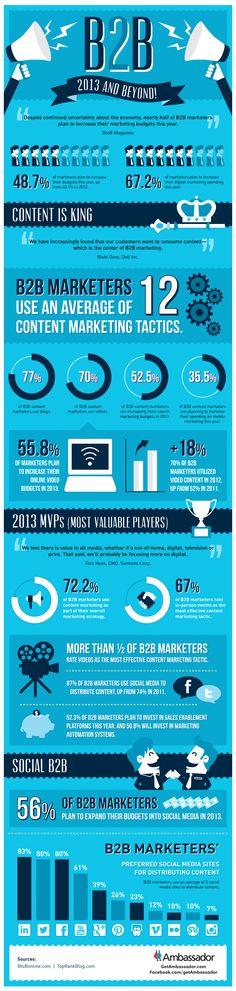 #B2B: 2013 And Beyond #Infographic